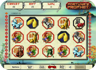 Fortunes Prophet Slot