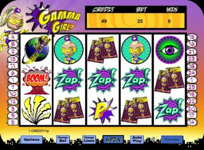 Gamma Girl Slots